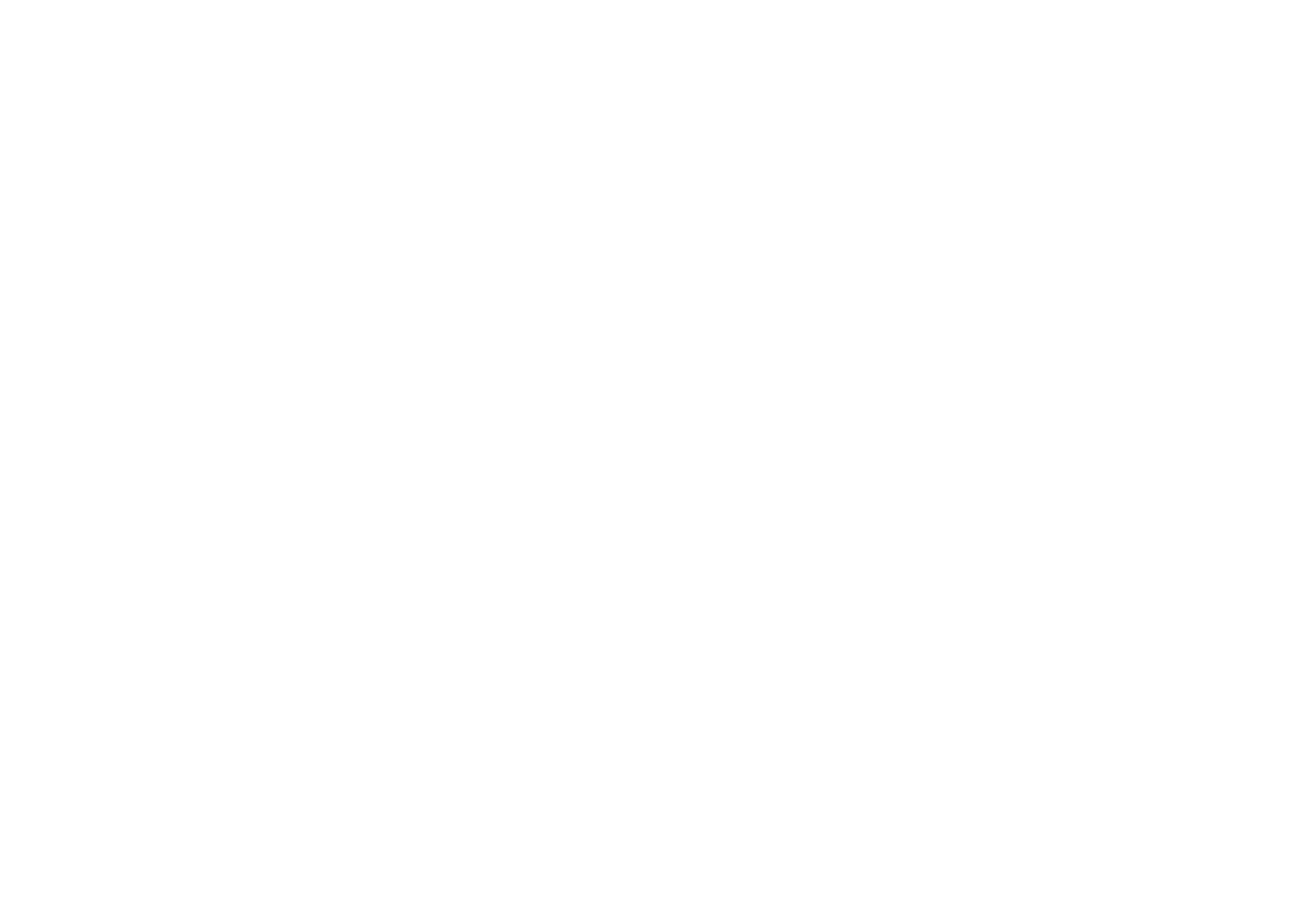 AuthclicK